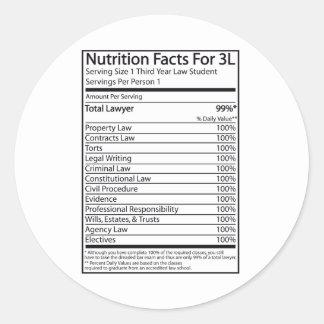 Hechos de la nutrición para A 3L Pegatina Redonda