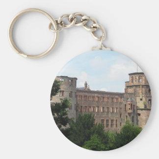 Heidelberg Castle Keychain