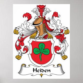 Heiden Family Crest Poster