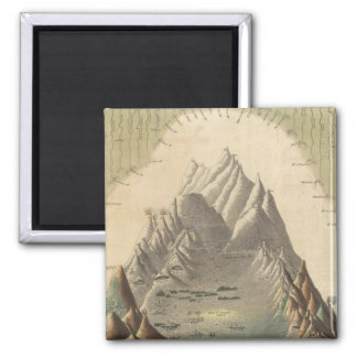 Heights Of The Principal Mountains In The World 2 Inch Square Magnet