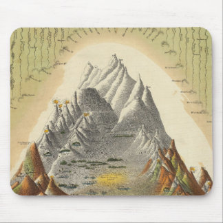 Heights Of The Principal Mountains In The World 2 Mouse Pad