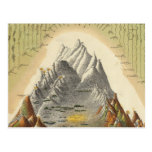 Heights Of The Principal Mountains In The World 2 Postcard