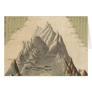 Heights Of The Principal Mountains In The World Card