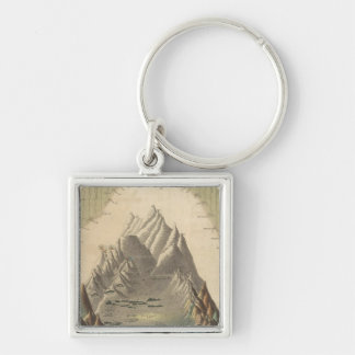 Heights Of The Principal Mountains In The World Keychain