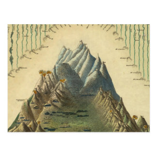 Heights Of The Principal Mountains In The World Postcard