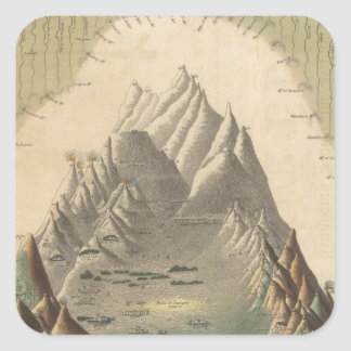 Heights Of The Principal Mountains In The World Square Sticker