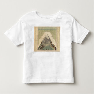Heights Of The Principal Mountains In The World Toddler T-shirt