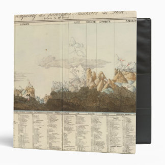 Heights of the World Binder