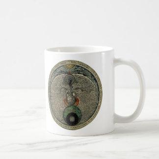 Heinrich Khunrath Mug: The Hermaphrodite Coffee Mug