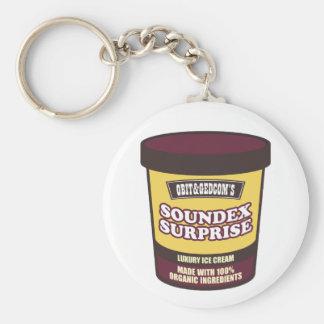 Helado de la sorpresa de Soundex Llavero Redondo Tipo Pin