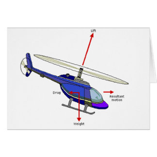 Helicopter Flight Diagram Card
