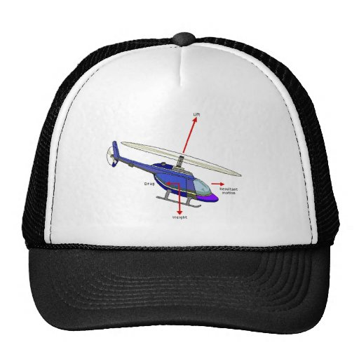 Helicopter Flight Diagram Hats
