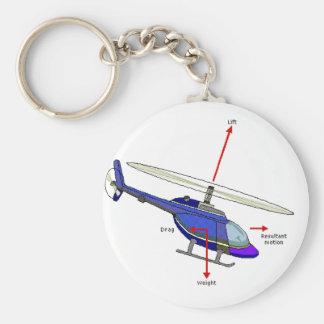 Helicopter Flight Diagram Keychain