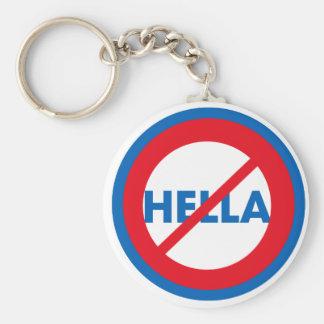 Hella is not a Word Basic Round Button Keychain