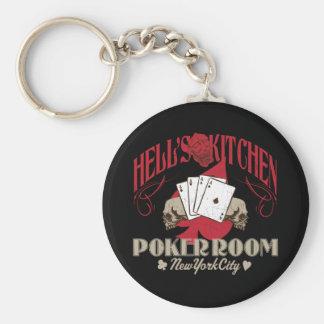 Hells Kitchen Poker Room, New York City Keychain