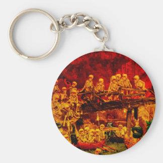 Hellsville Skeletons Vintage Terror Horror Hell Basic Round Button Keychain