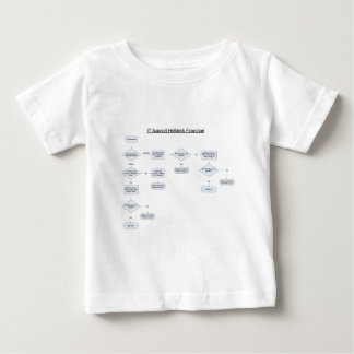 Helpdesk Rules Flowchart Baby T-Shirt