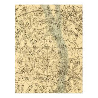 Hemisferio celestial meridional postales