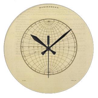 Hemisferio Relojes De Pared