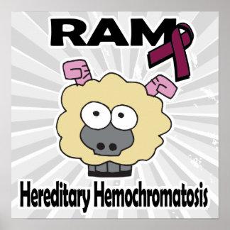 Hemocromatosis hereditaria de RAM Póster