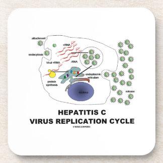 Hepatitis C Viral Replication Cycle Drink Coaster