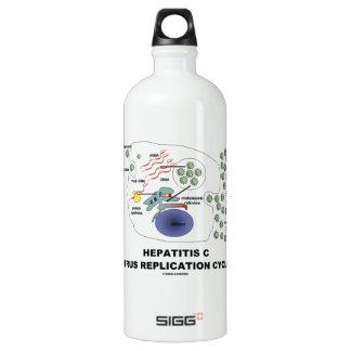Hepatitis C Viral Replication Cycle SIGG Traveler 1.0L Water Bottle