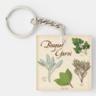 Herb Bouquet Recipe, Bay, Thyme, Sage, Parsley Keychain