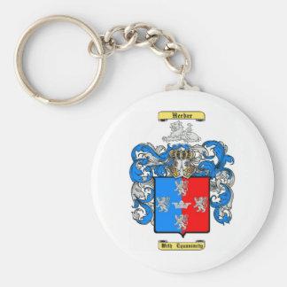 Herber Key Chain