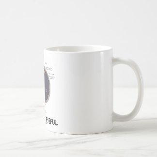 Here s An Eyeful Eye Anatomy Humor Coffee Mug