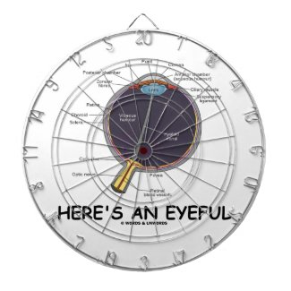 Here's An Eyeful (Eye Anatomy Humor) Dartboard With Darts
