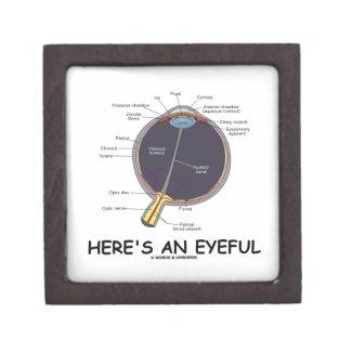 Here's An Eyeful (Eye Anatomy Humor) Premium Trinket Boxes