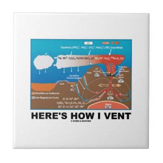 Here's How I Vent (Deep Sea Vent Chemistry) Ceramic Tile
