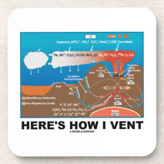 Here's How I Vent (Deep Sea Vent Chemistry) Drink Coaster