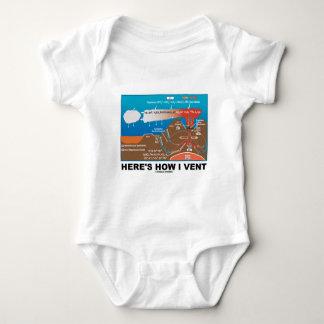 Here's How I Vent (Deep Sea Vent Chemistry Humor) Baby Bodysuit