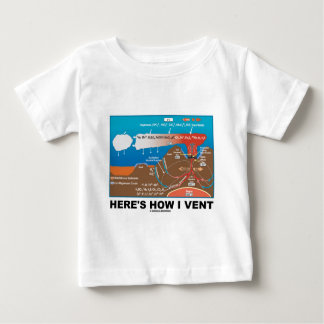 Here's How I Vent (Deep Sea Vent Chemistry Humor) Baby T-Shirt