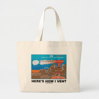 Here's How I Vent (Deep Sea Vent Chemistry Humor) Large Tote Bag