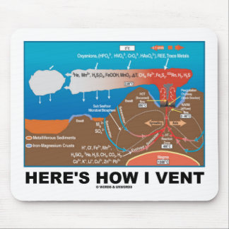 Here's How I Vent (Deep Sea Vent Chemistry Humor) Mouse Pad