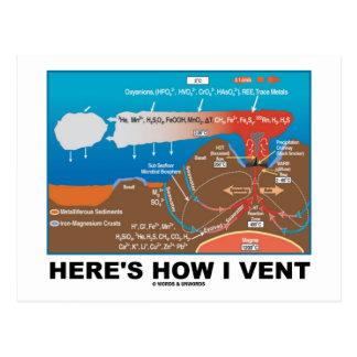 Here's How I Vent (Deep Sea Vent Chemistry Humor) Postcard