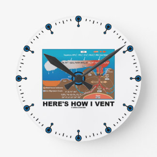 Here's How I Vent (Deep Sea Vent Chemistry) Round Clock