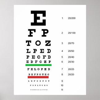 Herman Snellen Eye Chart to Estimate Visual Acuity Poster