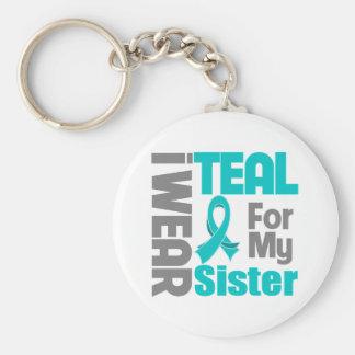 Hermana - ayuda del cáncer ovárico de la cinta del llavero redondo tipo pin