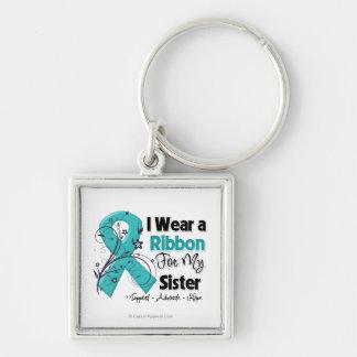 Hermana - cinta del cáncer ovárico llavero