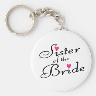 Hermana de la novia llavero redondo tipo pin