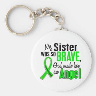 Hermana del linfoma Non-Hodgkin del ángel 1 Llaveros Personalizados