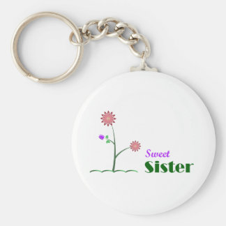 Hermana dulce llavero redondo tipo pin