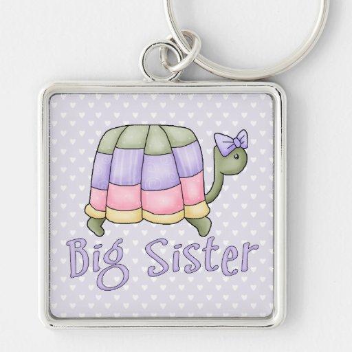 Hermana grande de la tortuga en colores pastel llaveros personalizados