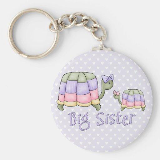 Hermana grande de las tortugas en colores pastel llavero