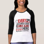HERO COMES ALONG 1 Daughter LUNG CANCER T Shirts