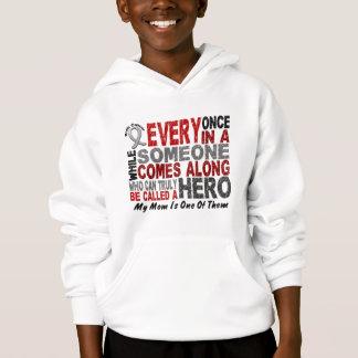 HERO COMES ALONG 1 Mom BRAIN CANCER T-Shirts