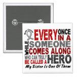 HERO COMES ALONG 1 Sister BRAIN CANCER T-Shirts Pin